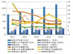 (内蒙古)满洲里市国民经济和社会发展第十三个规划纲要