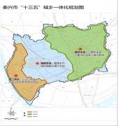 (江苏省)泰兴市国民经济和社会发展第十三个五年规划纲要