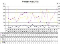(贵州省)黎平县国民经济和社会发展第十三个五年规划纲要