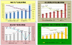 (陕西省)西安市国民经济和社会发展第十三个五年规划纲要