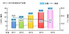 (陕西省)千阳县国民经济和社会发展第十三个五年规划纲要