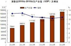 (新疆)策勒县2015年国民经济和社会发展统计公报