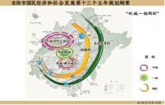 (浙江省)东阳市国民经济和社会发展第十三个五年规划纲要
