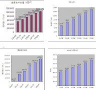 (江西省)遂川县国民经济和社会发展第十三个五年规划纲要
