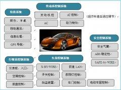 """(江西省)丰城市国民经济和社会发展""""十三五""""规划纲要"""