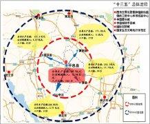 (山东省)平邑县国民经济和社会发展第十三个五年规划纲要