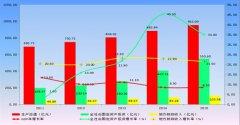 (广东省)梅州市国民经济和社会发展第十三个五年规划纲要