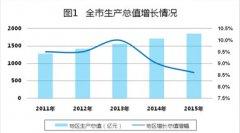 (广东省)汕头市国民经济和社会发展第十三个五年规划纲要